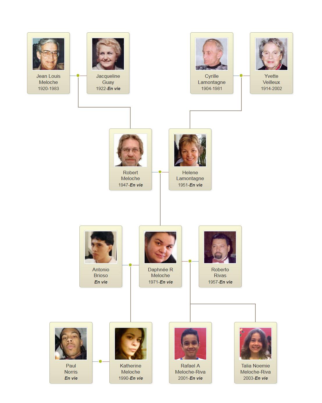 La Ste-Famille daph