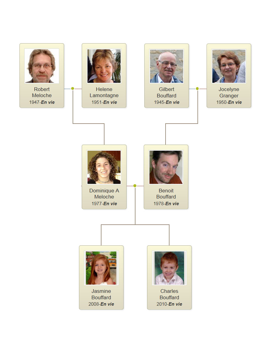 La Ste-Famille dominique