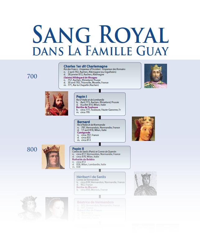 sang-royal-2016